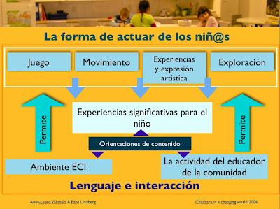 educacion infantil y psicologia